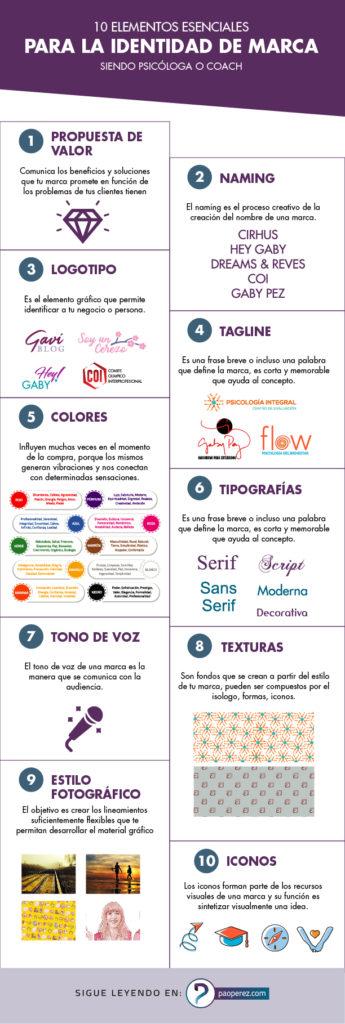 10 elementos imprescindible para una imagen de marca